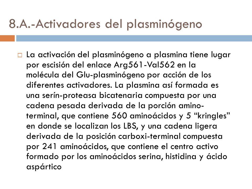 8.A.-Activadores del plasminógeno
