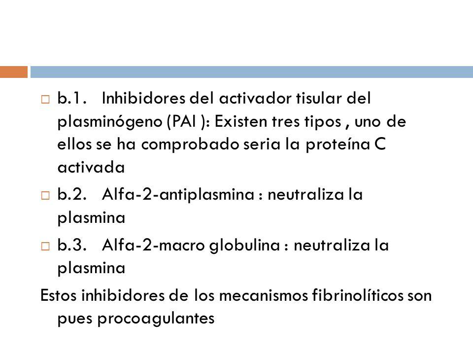 b.1. Inhibidores del activador tisular del plasminógeno (PAI ): Existen tres tipos , uno de ellos se ha comprobado seria la proteína C activada