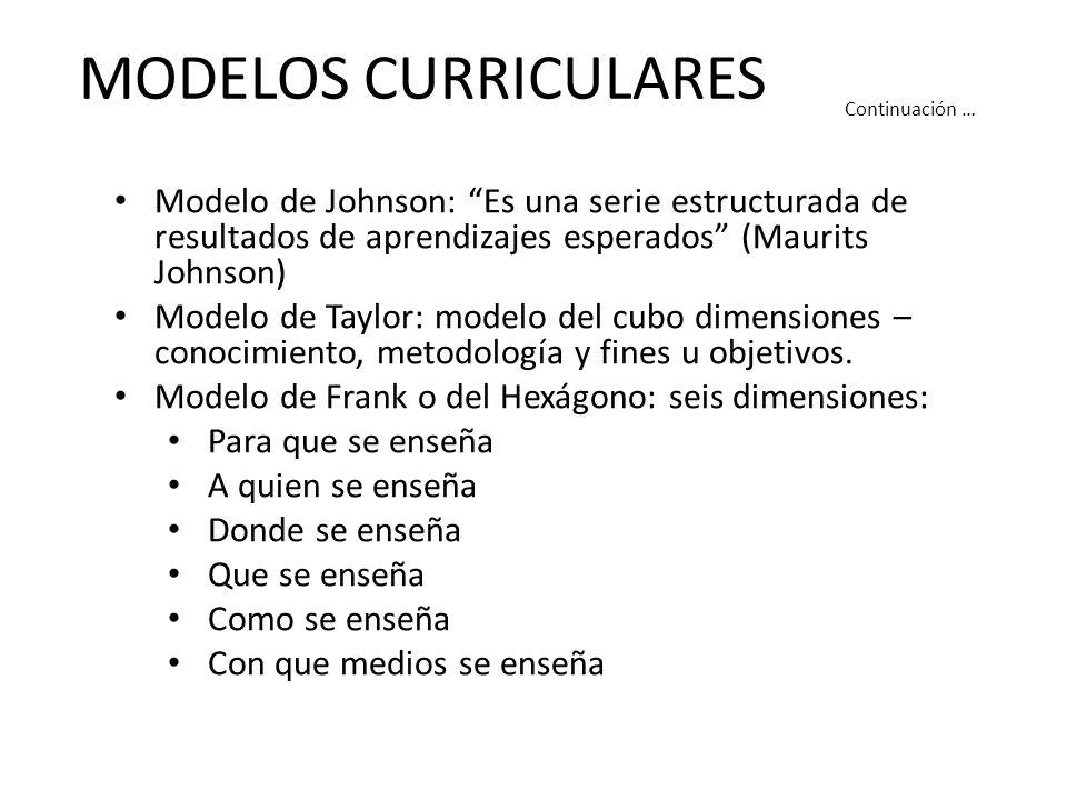 MODELOS CURRICULARES Continuación … Modelo de Johnson: Es una serie estructurada de resultados de aprendizajes esperados (Maurits Johnson)