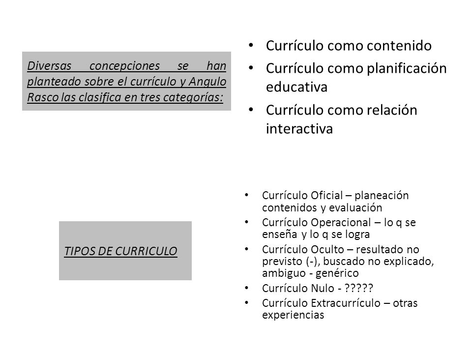 Currículo como contenido Currículo como planificación educativa