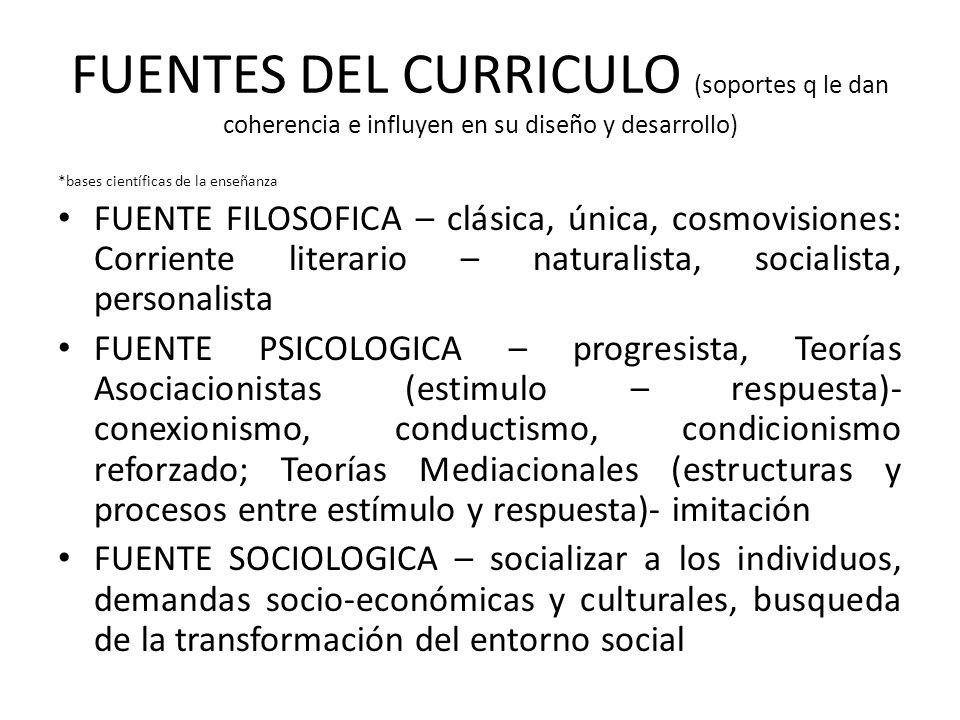 FUENTES DEL CURRICULO (soportes q le dan coherencia e influyen en su diseño y desarrollo)