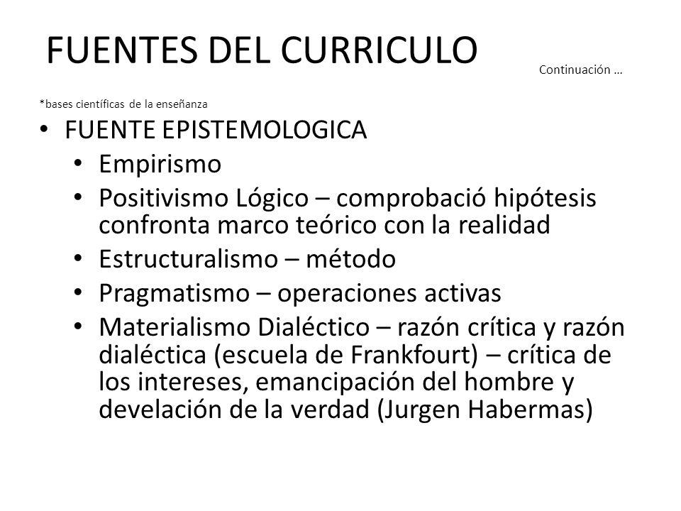 FUENTES DEL CURRICULO FUENTE EPISTEMOLOGICA Empirismo