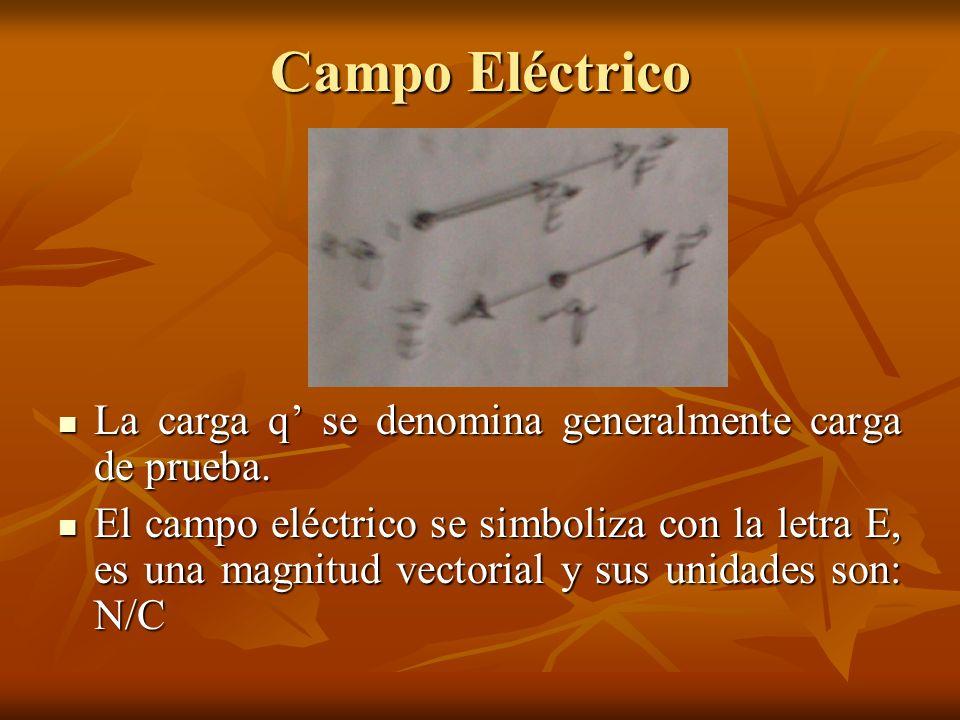 Campo Eléctrico La carga q' se denomina generalmente carga de prueba.