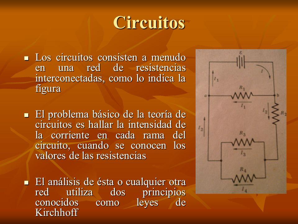 Circuitos Los circuitos consisten a menudo en una red de resistencias interconectadas, como lo indica la figura.
