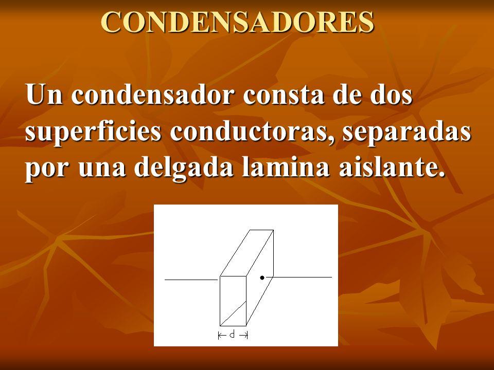 CONDENSADORES Un condensador consta de dos superficies conductoras, separadas por una delgada lamina aislante.