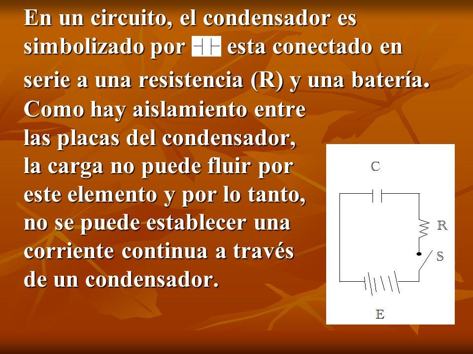 En un circuito, el condensador es simbolizado por esta conectado en serie a una resistencia (R) y una batería.