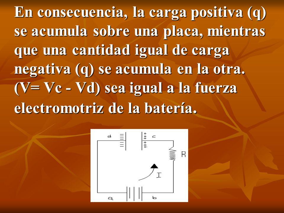 En consecuencia, la carga positiva (q) se acumula sobre una placa, mientras que una cantidad igual de carga negativa (q) se acumula en la otra.