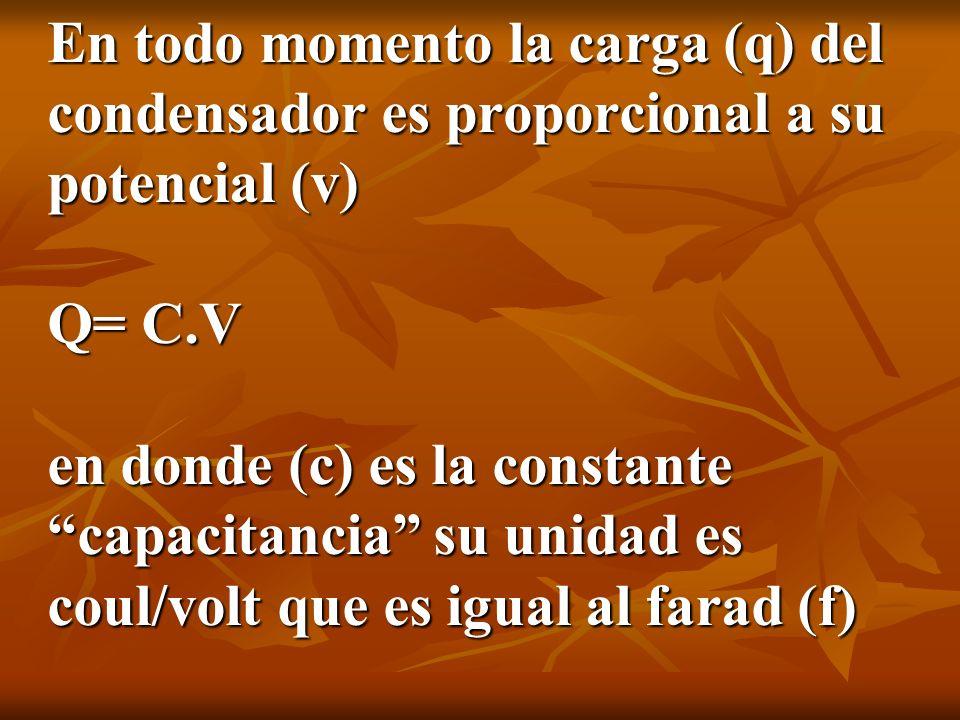 En todo momento la carga (q) del condensador es proporcional a su potencial (v) Q= C.V en donde (c) es la constante capacitancia su unidad es coul/volt que es igual al farad (f)