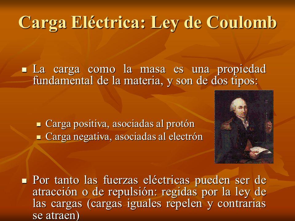 Carga Eléctrica: Ley de Coulomb