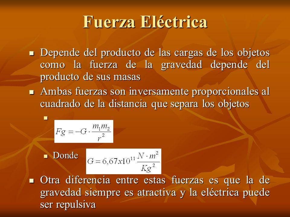 Fuerza Eléctrica Depende del producto de las cargas de los objetos como la fuerza de la gravedad depende del producto de sus masas.