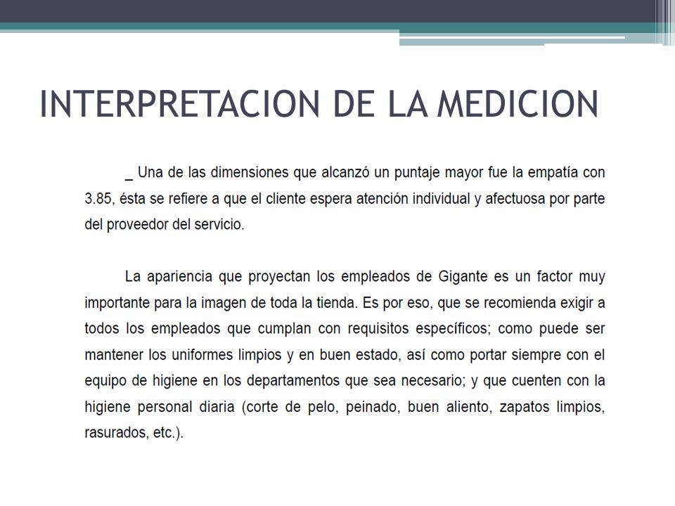 INTERPRETACION DE LA MEDICION