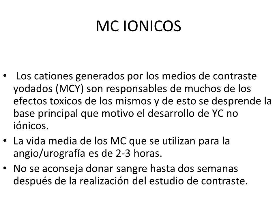 MC IONICOS