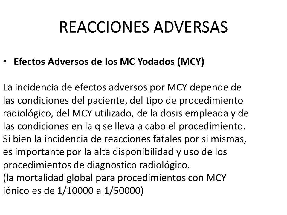 REACCIONES ADVERSAS Efectos Adversos de los MC Yodados (MCY)