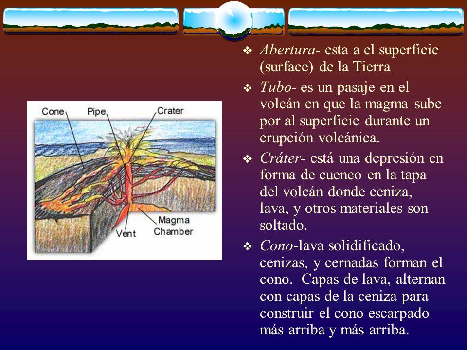 Abertura- esta a el superficie (surface) de la Tierra