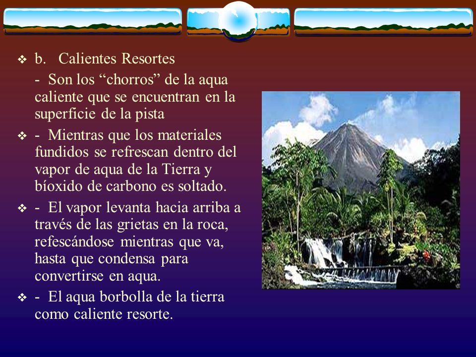 b. Calientes Resortes - Son los chorros de la aqua caliente que se encuentran en la superficie de la pista.