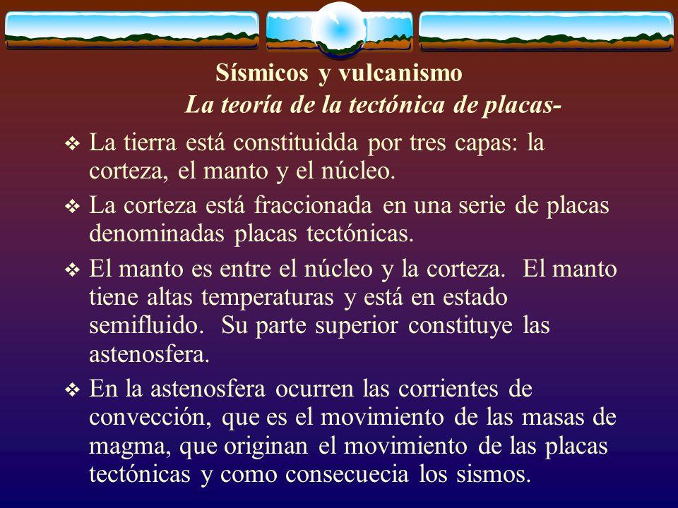 Sísmicos y vulcanismo La teoría de la tectónica de placas-