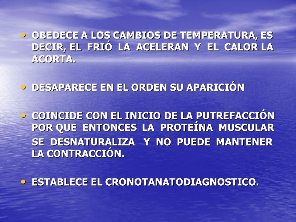OBEDECE A LOS CAMBIOS DE TEMPERATURA, ES DECIR, EL FRIÓ LA ACELERAN Y EL CALOR LA ACORTA.