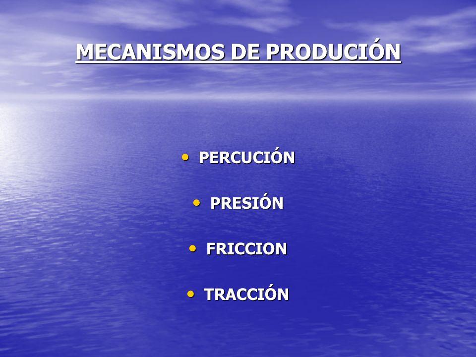 MECANISMOS DE PRODUCIÓN