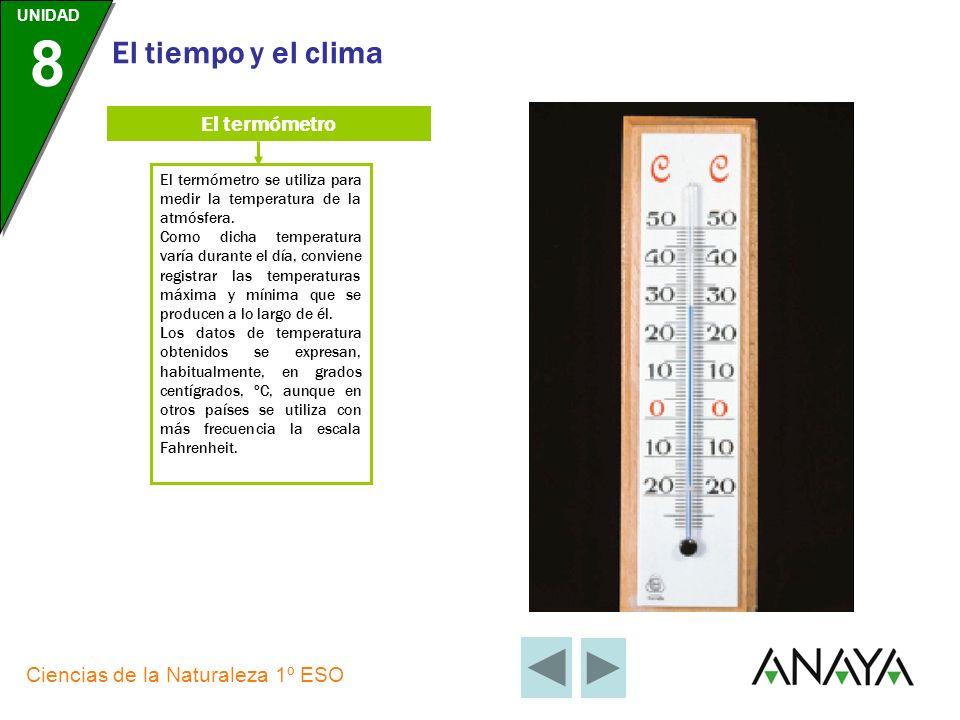 El termómetro El termómetro se utiliza para medir la temperatura de la atmósfera.