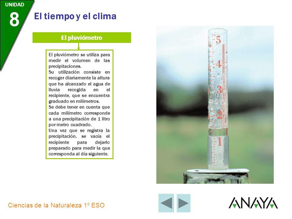 El pluviómetroEl pluviómetro se utiliza para medir el volumen de las precipitaciones.