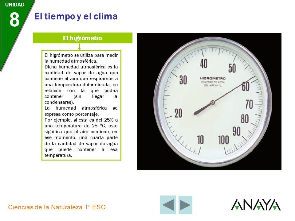 El higrómetro El higrómetro se utiliza para medir la humedad atmosférica.