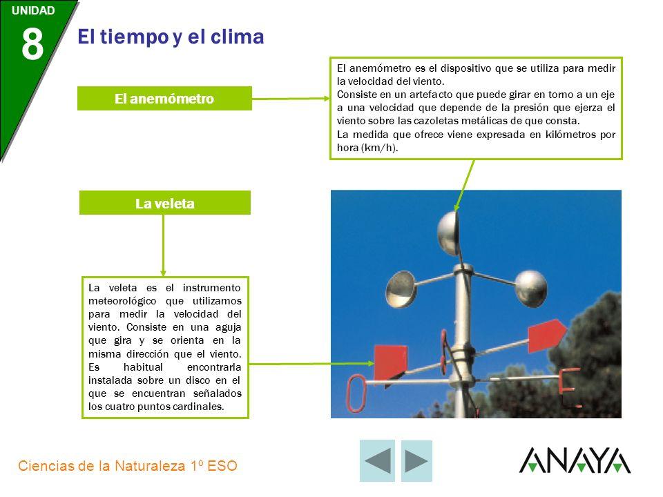 El anemómetro La veleta