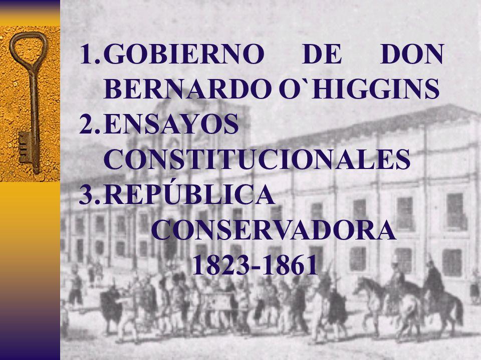 GOBIERNO DE DON BERNARDO O`HIGGINS