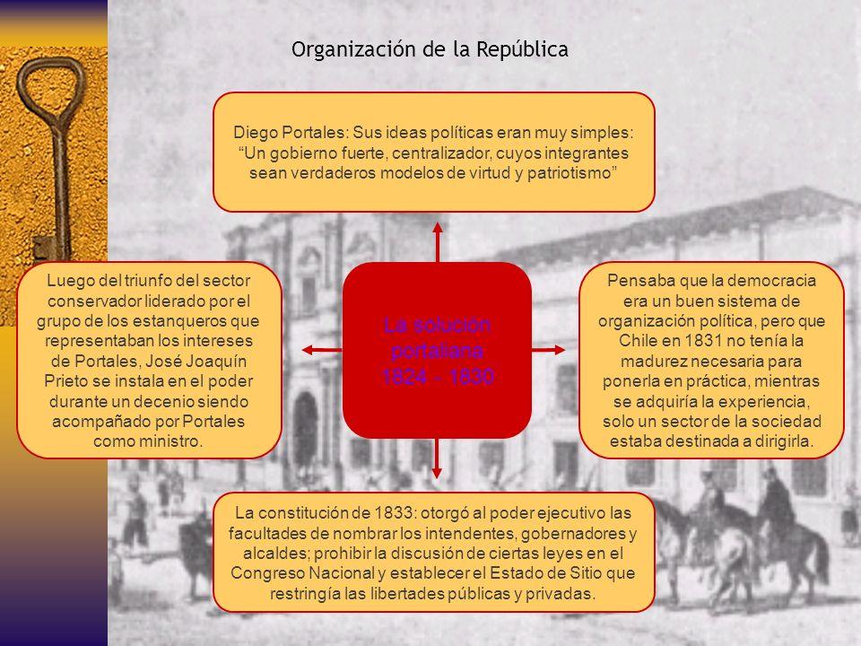Organización de la República