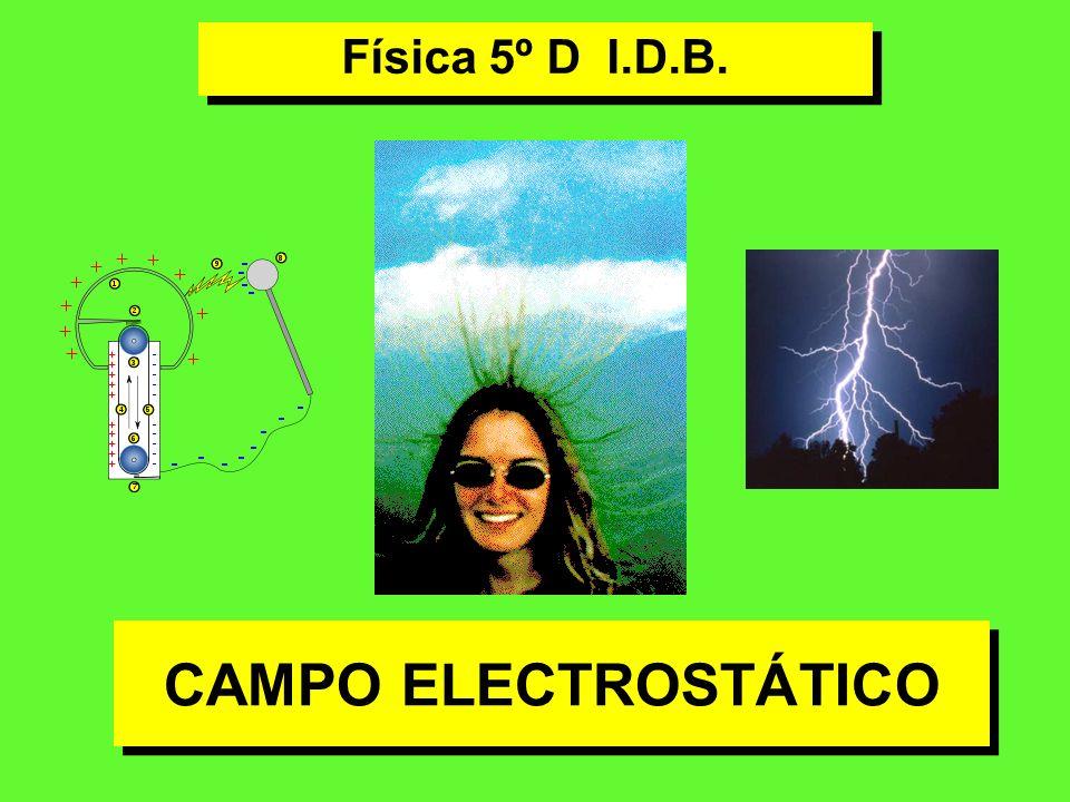 Física 5º D I.D.B. CAMPO ELECTROSTÁTICO