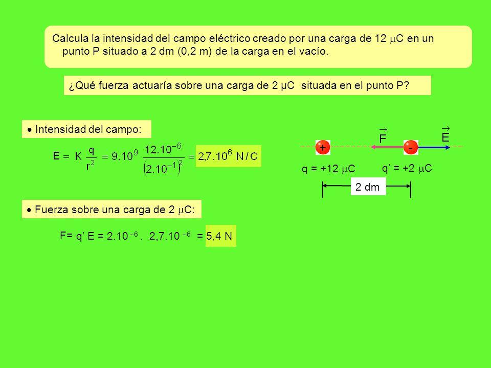 z Calcula la intensidad del campo eléctrico creado por una carga de 12 C en un punto P situado a 2 dm (0,2 m) de la carga en el vacío.