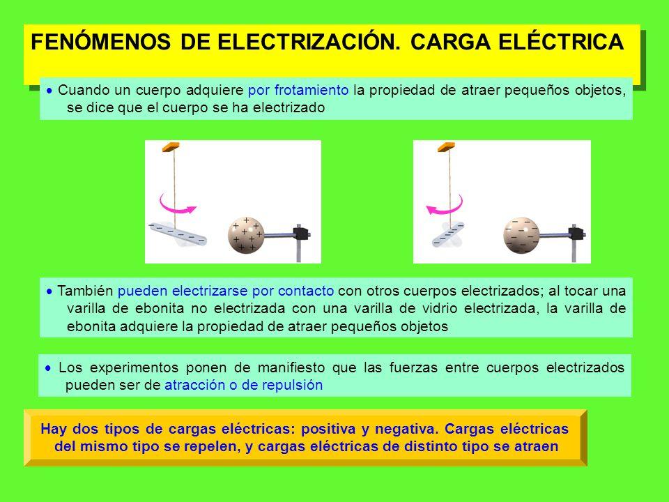 FENÓMENOS DE ELECTRIZACIÓN. CARGA ELÉCTRICA