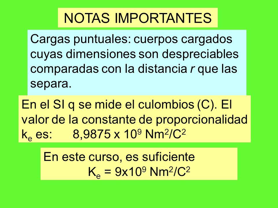 NOTAS IMPORTANTES Cargas puntuales: cuerpos cargados cuyas dimensiones son despreciables comparadas con la distancia r que las separa.