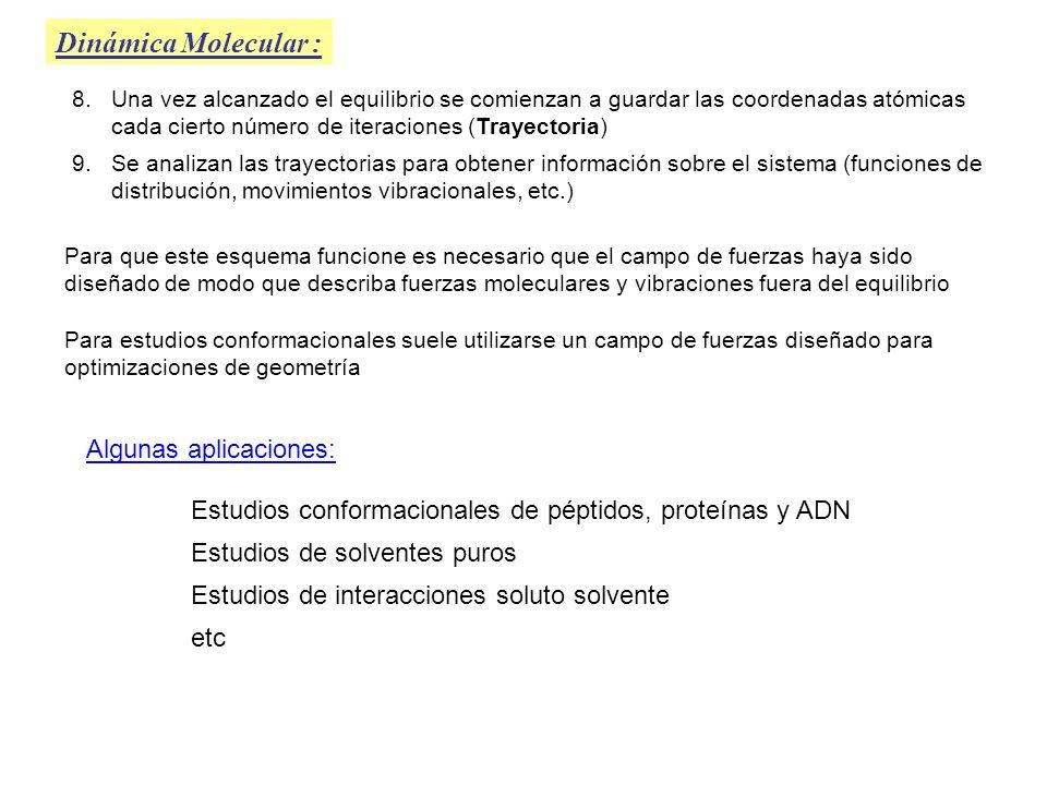 Dinámica Molecular : Algunas aplicaciones: