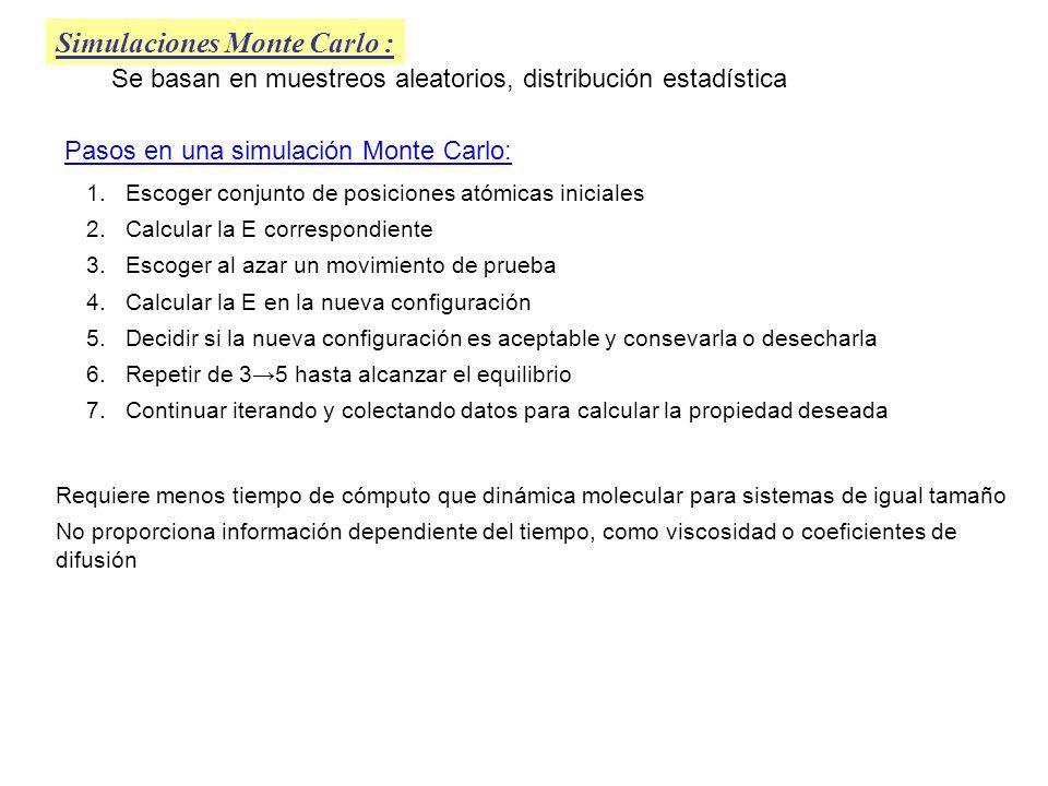 Simulaciones Monte Carlo :