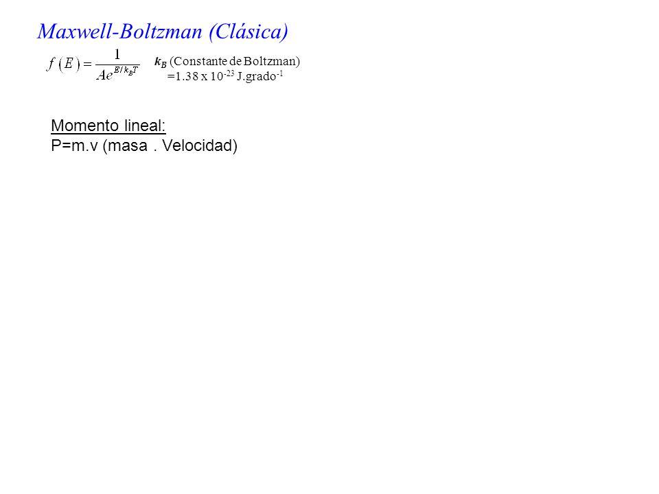 Maxwell-Boltzman (Clásica)
