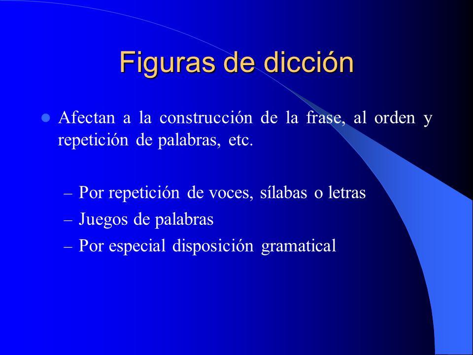 Figuras de dicción Afectan a la construcción de la frase, al orden y repetición de palabras, etc. Por repetición de voces, sílabas o letras.