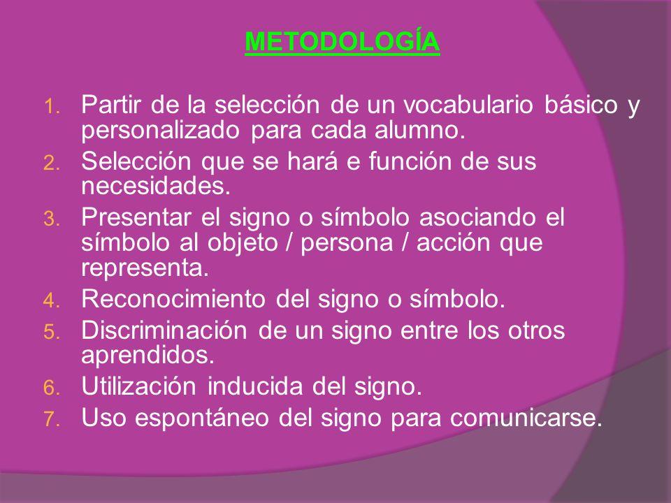 METODOLOGÍA Partir de la selección de un vocabulario básico y personalizado para cada alumno. Selección que se hará e función de sus necesidades.