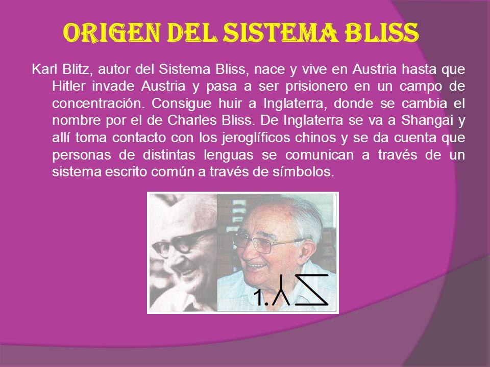 Origen del Sistema Bliss
