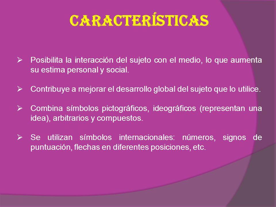 Características Posibilita la interacción del sujeto con el medio, lo que aumenta su estima personal y social.