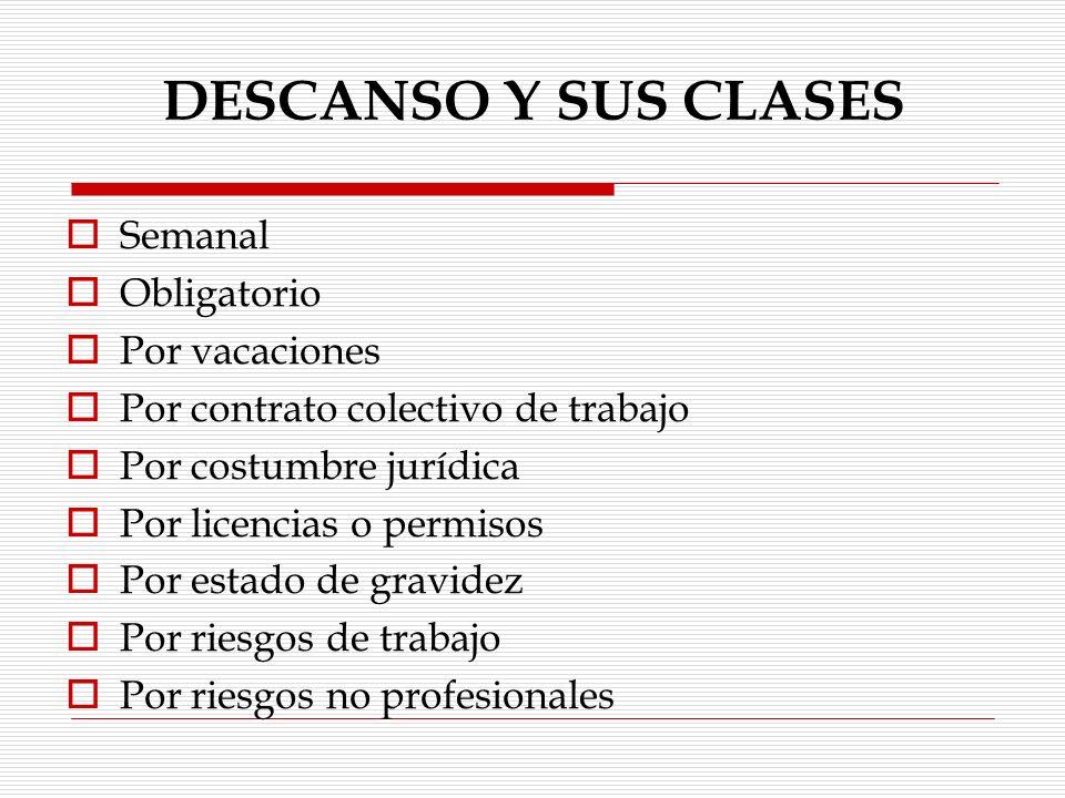 DESCANSO Y SUS CLASES Semanal Obligatorio Por vacaciones