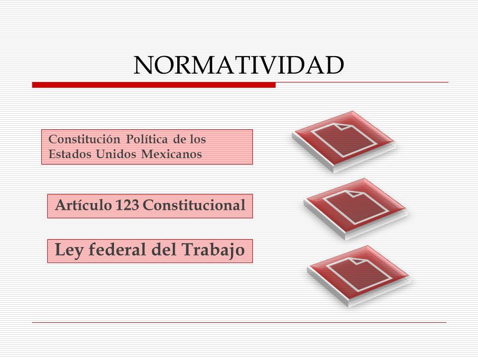 NORMATIVIDAD Ley federal del Trabajo Artículo 123 Constitucional