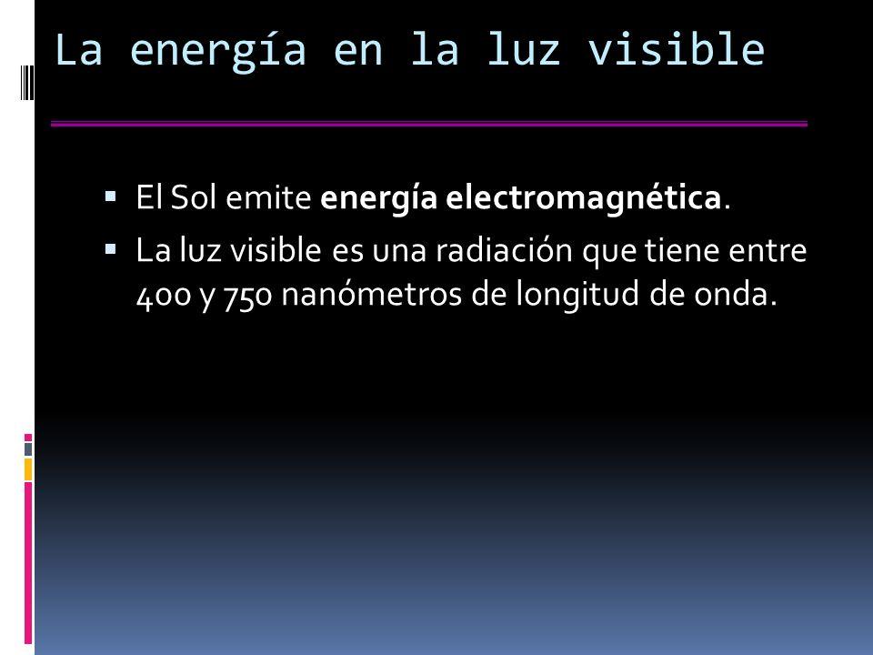 La energía en la luz visible