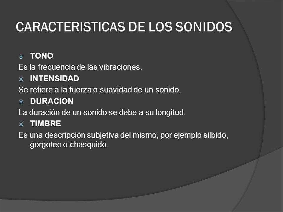 CARACTERISTICAS DE LOS SONIDOS