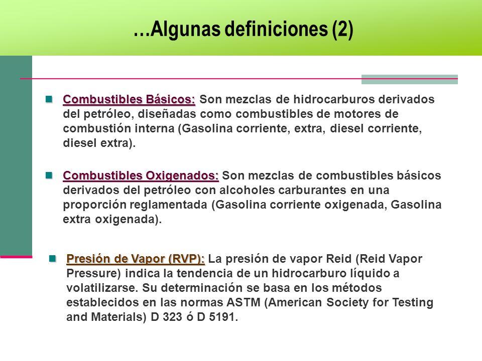 …Algunas definiciones (2)