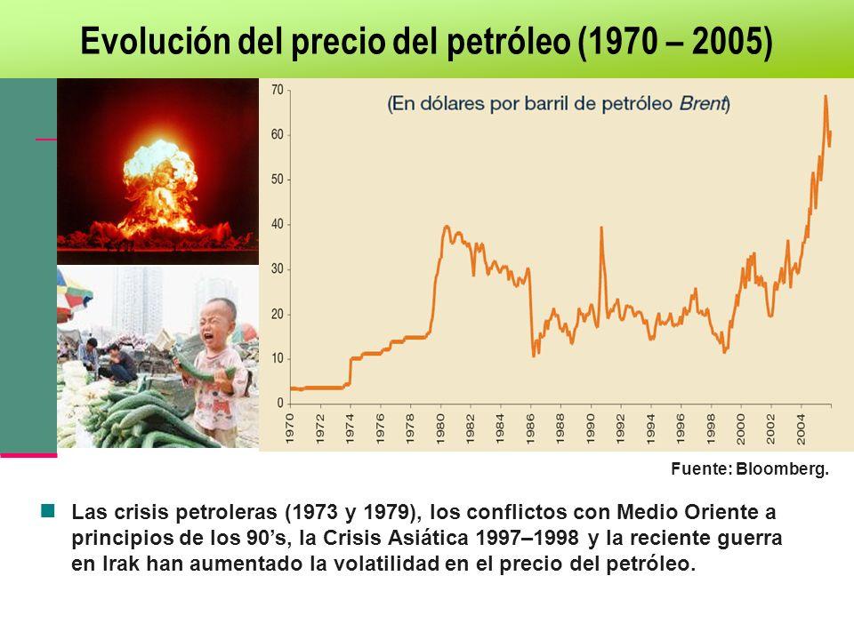 Evolución del precio del petróleo (1970 – 2005)
