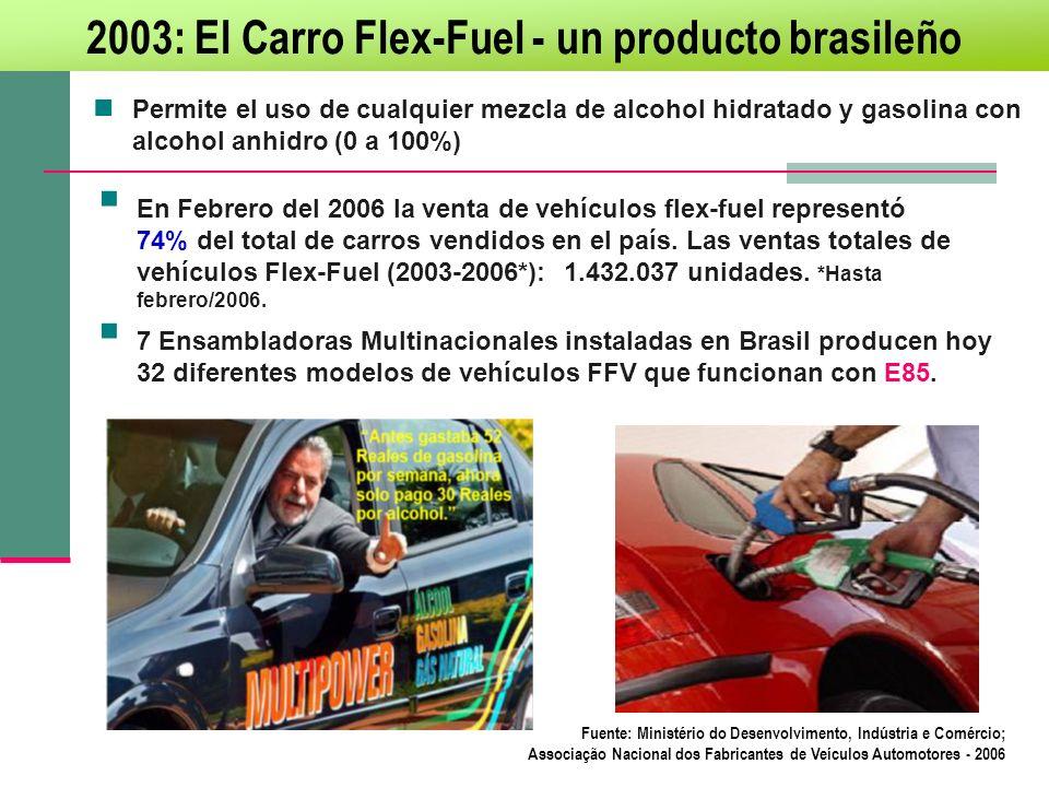 2003: El Carro Flex-Fuel - un producto brasileño