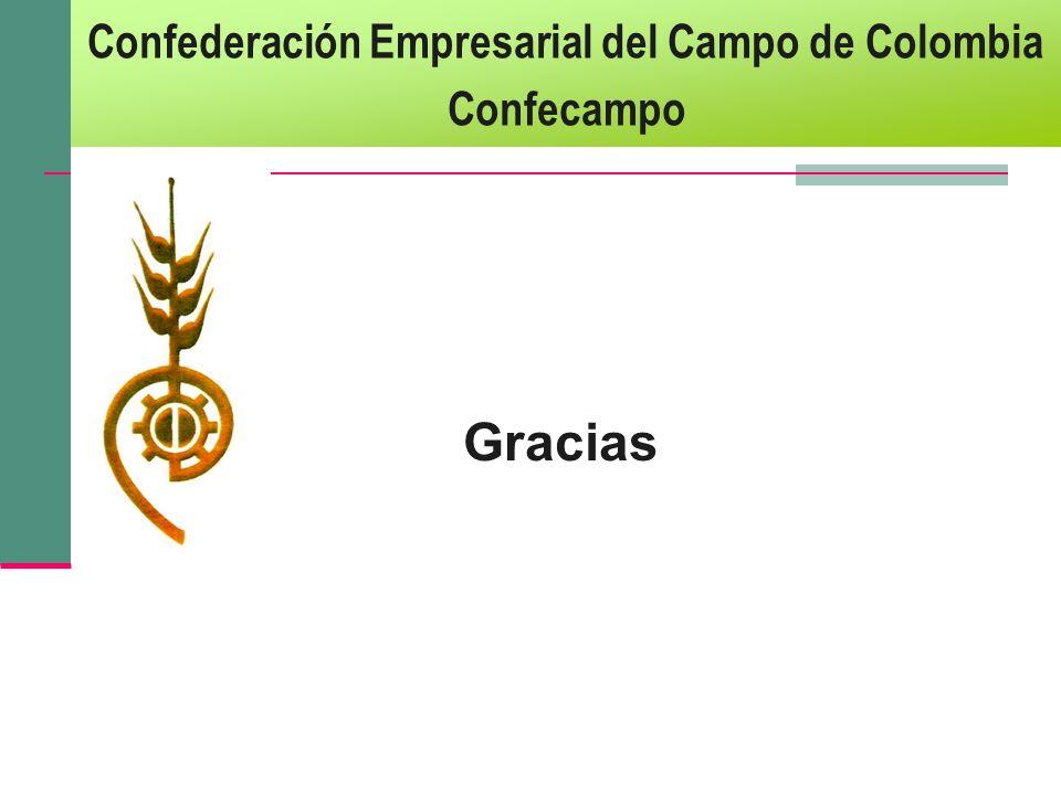 Confederación Empresarial del Campo de Colombia