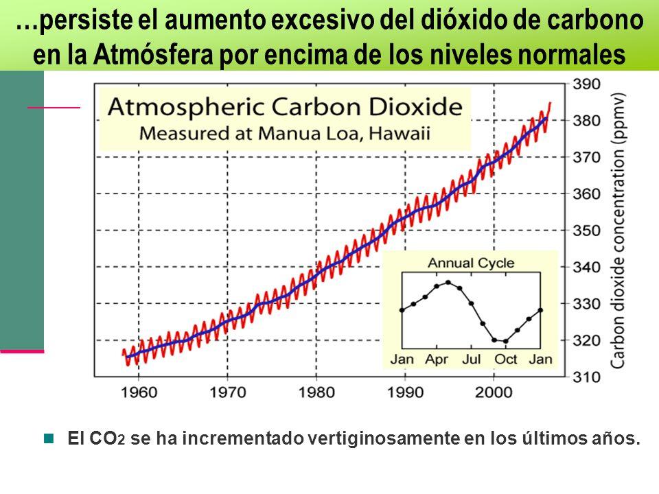 …persiste el aumento excesivo del dióxido de carbono en la Atmósfera por encima de los niveles normales