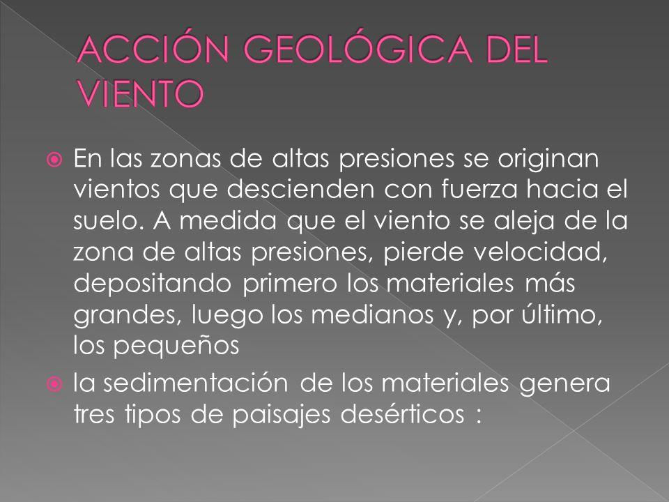 ACCIÓN GEOLÓGICA DEL VIENTO