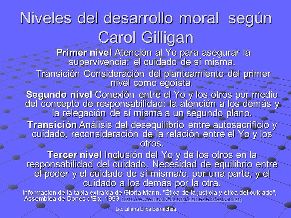 Niveles del desarrollo moral según Carol Gilligan